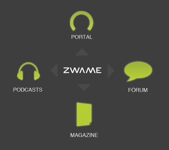 Mundo ZWAME: Portal, Podcasts, Fórum, Magazine