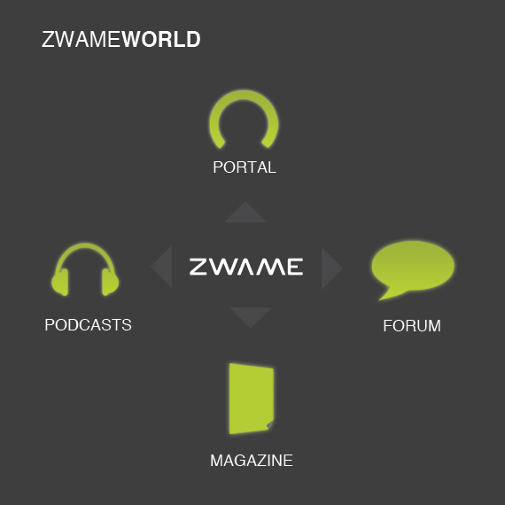 ZWAME World - Portal, Podcasts, Forum, Magazine