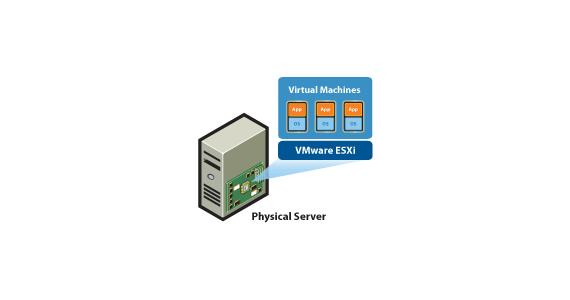 Photo of VMware ESXi 5: Um primeiro olhar