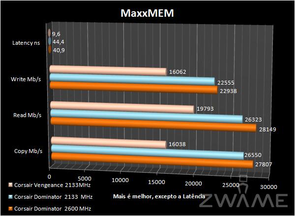 MaxxMem_1