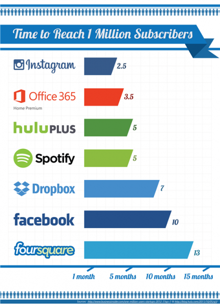office-365-infographic