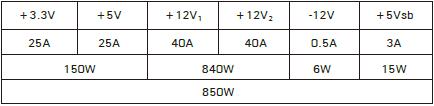HCG-850M_Volt-Amp