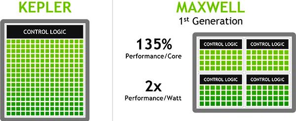 Kepler_vs_Maxwell