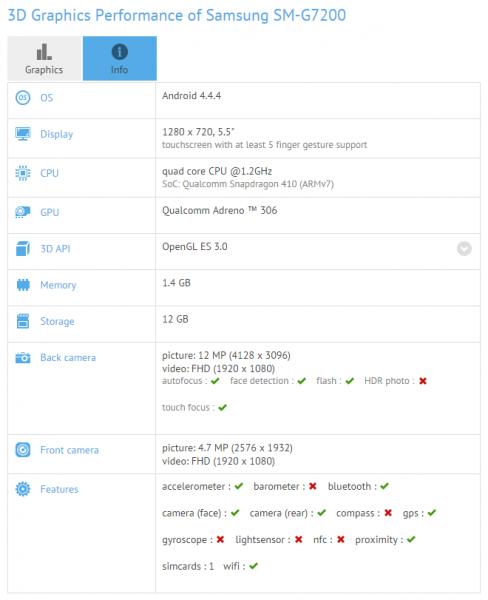 Samsung-SM-G7200-GFXBench