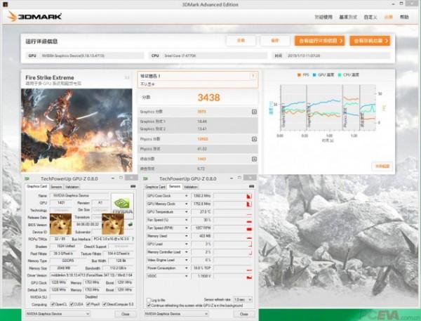 NVIDIA-GeForce-GTX-960-3DMark-Firestrike-Extreme-635x484
