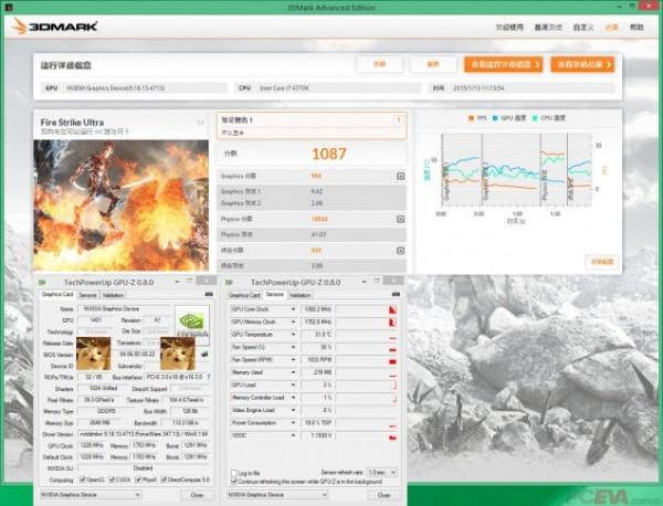 NVIDIA-GeForce-GTX-960-3DMark-Firestrike-Ultra-635x485