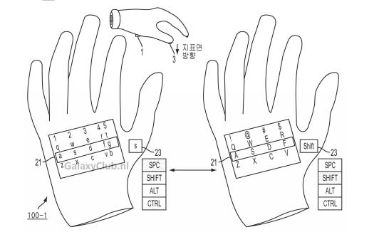 samsung-glove-patent-1