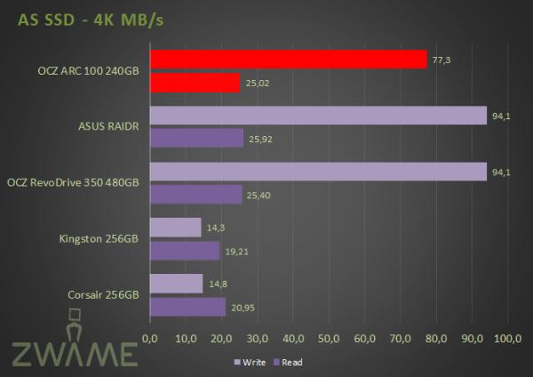 AS SSD 4K