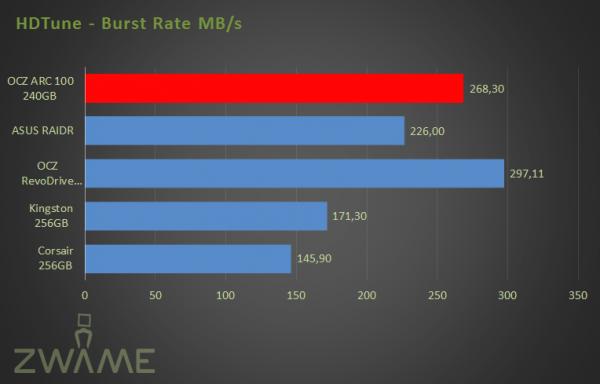 HD-Tune MBs