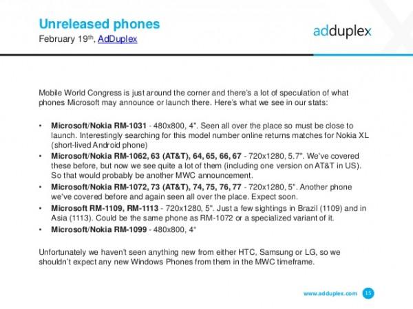 adduplex-windows-phone-device-statistics-february-2015-15-638 (1)