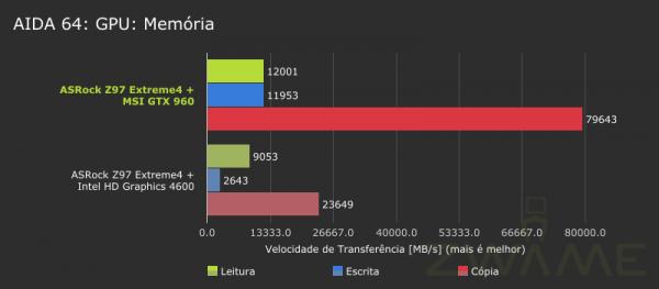 AIDA64-GPU-Memory