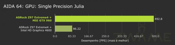 AIDA64-GPU-SinglePrecisionJulia