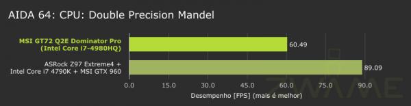 MSI_GT72_2QEAIDA64-CPU-DoublePrecisionMandel