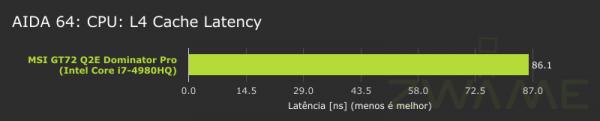 MSI_GT72_2QEAIDA64-CPU-L4-Latency