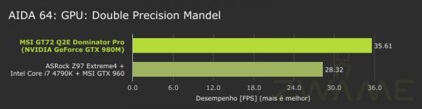 MSI_GT72_2QEAIDA64-GPU-DoublePrecisionMandel