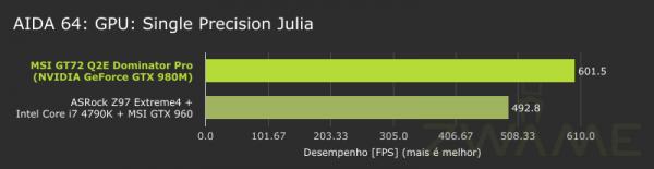 MSI_GT72_2QEAIDA64-GPU-SinglePrecisionJulia