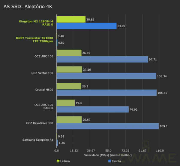 MSI_GT72_2QE_AS_SSD-4K