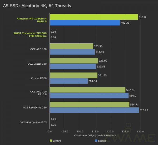 MSI_GT72_2QE_AS_SSD-4K64Thrd