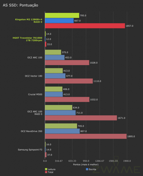 MSI_GT72_2QE_AS_SSD-Scores