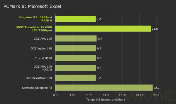 MSI_GT72_2QE_PCMark8-Storage-MicrosoftExcel