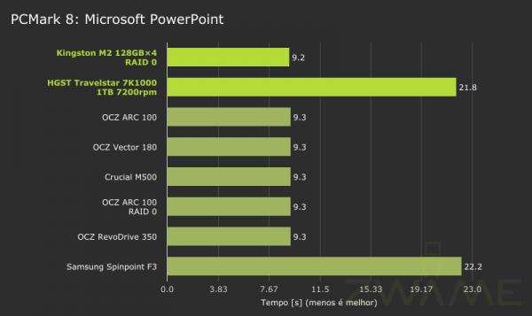 MSI_GT72_2QE_PCMark8-Storage-MicrosoftPowerPoint