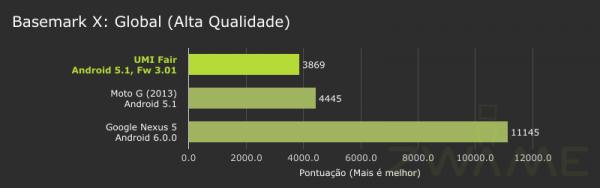 umi-fair-BasemarkX-Overall