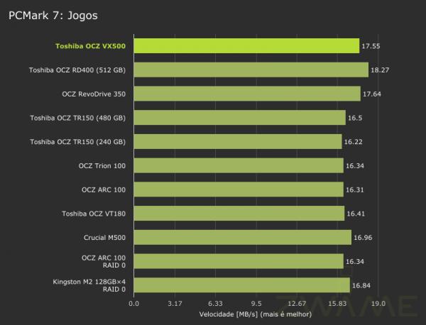 toshiba_ocz_vx500-pcmark7-storage-gaming