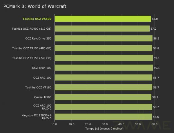 toshiba_ocz_vx500-pcmark8-storage-worldofwarcraft