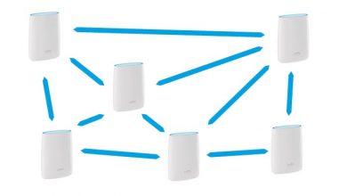 Photo of Mesh WiFi: uma solução para levar a rede sem fios a todos os cantos da casa